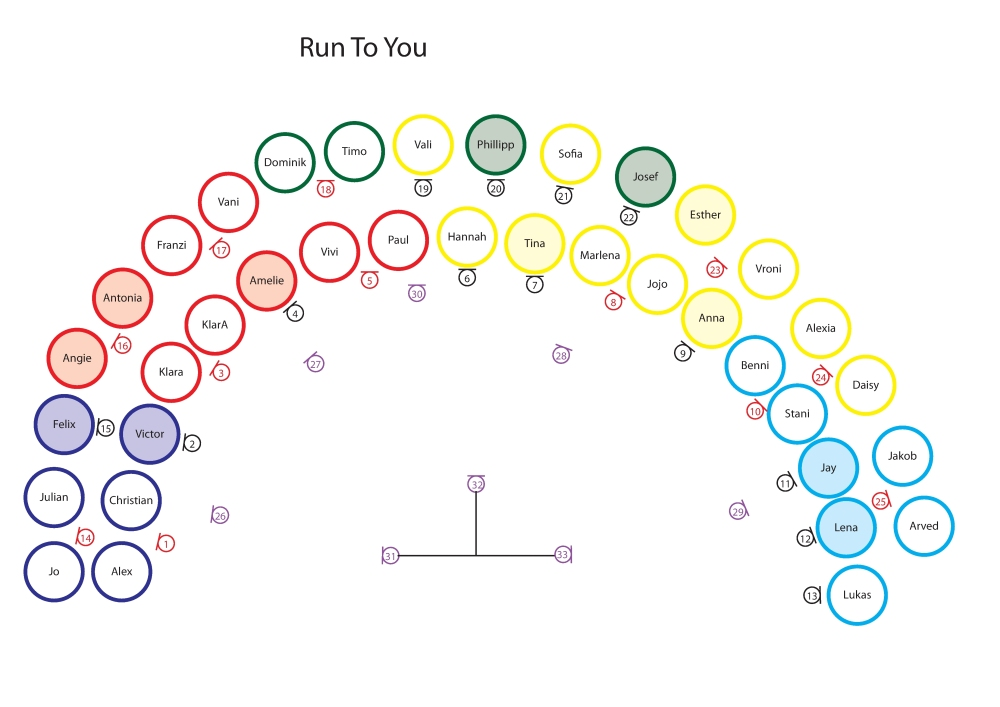 18_Aufstellung_Run to you_1000x